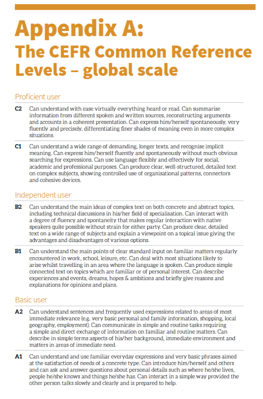 Appendix A Cefr Global Scale
